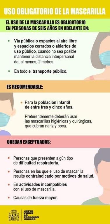 Cartel uso obligatorio de la mascarilla.