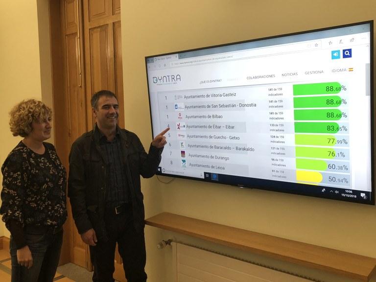 Eibar es el cuarto municipio más transparente de Euskadi, según un estudio realizado por la plataforma Dyntra