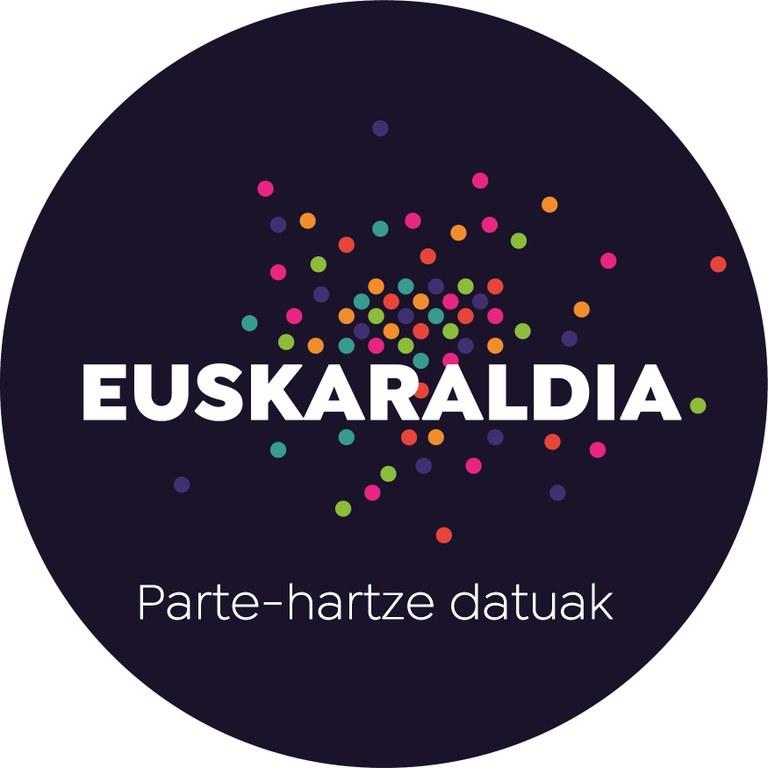 Euskaraldia. Parte-hartze datuak